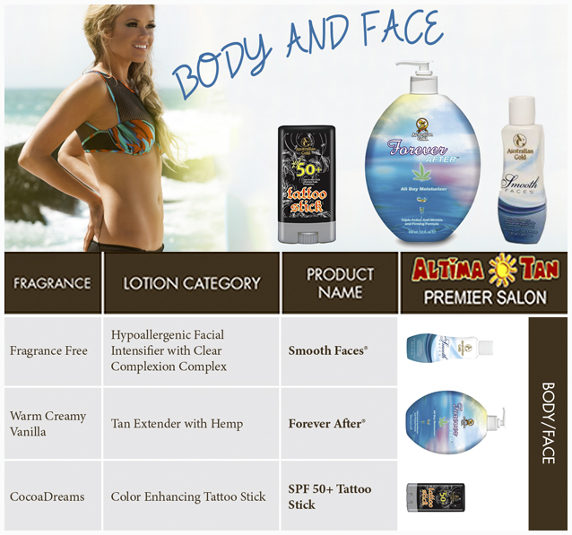 Body and Face Products
